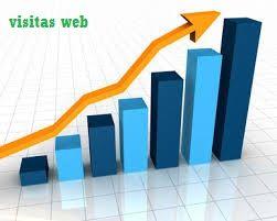 50 formas de ganar visitas a tu web